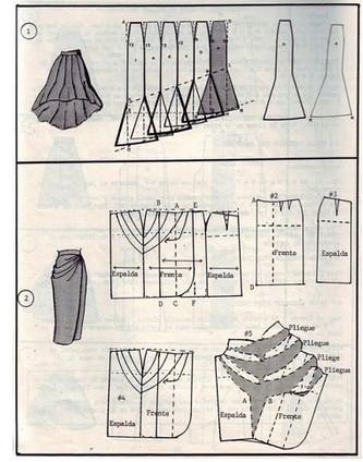 Идеи и выкройки для юбок…