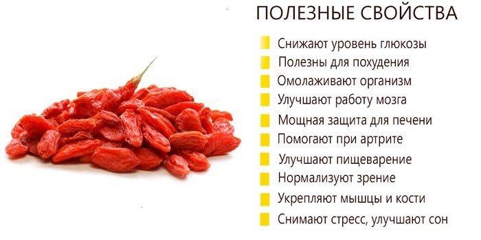 ягоды годжи чай польза