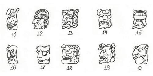 Цифры разных стран и племен. Смайлики, жабы и узелочки