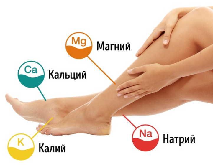 Ночные судороги ног: внимание опасность