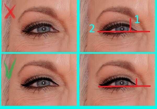 Странно, что не все знают: 2 правила подведения глаз карандашом в зрелом возрасте, которые омолаживают взгляд