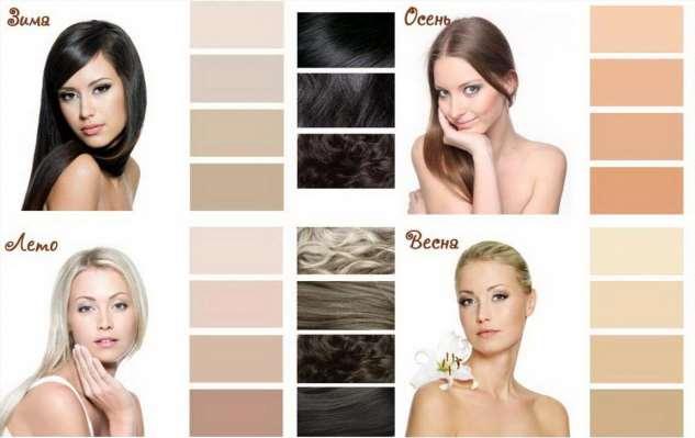Какие цвета какому цветотипу подходят (правила выбора цвета волос и одежды)