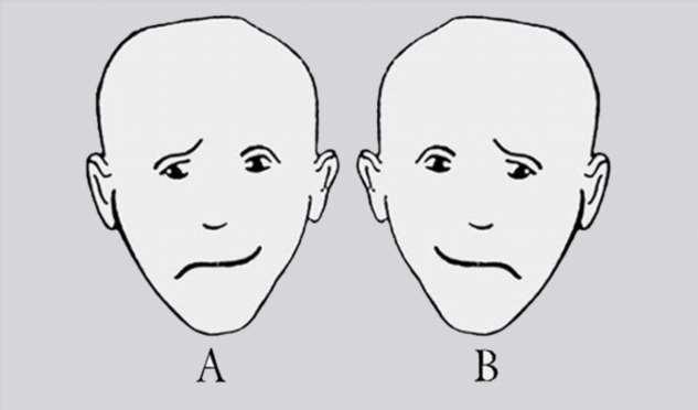 Какое лицо кажется вам более счастливым? Личностный тест