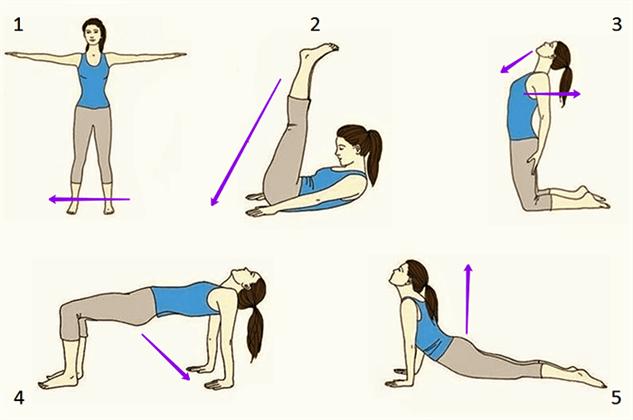 Комплекс упражнений – «Пять тибетских жемчужин»