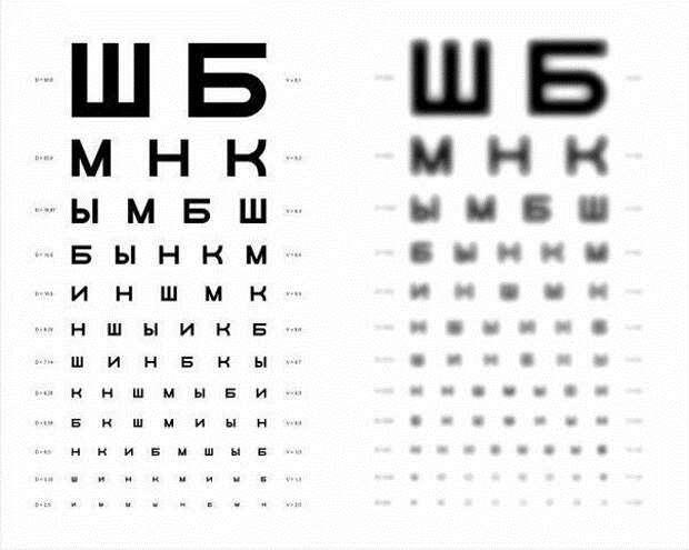 Как я спасаю своё зрение